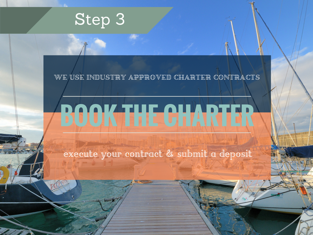 Step 3: View our charter package - Book the charter - execute your contract & submit deposit